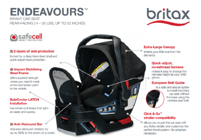 Britax Is The First And Only Car Seat Manufacturer To Offer SafeCell Impact Protection Provides Additional Energy Absorption